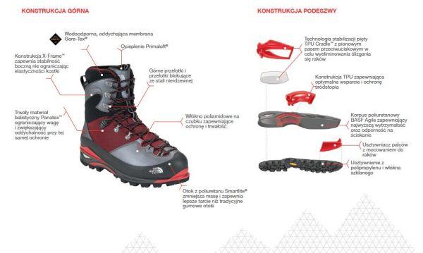 e0e66073a762 The North Face Verto Glacier GTX S6K - hard outdoor review ...