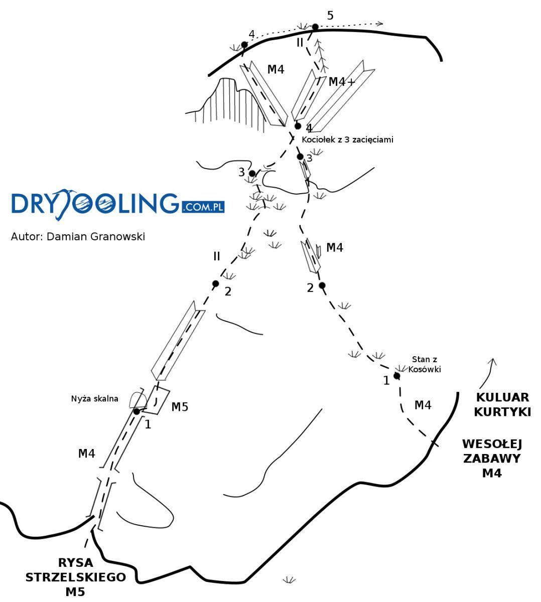 Schemat topo Rysy Strzelskiego M5 i Wesołej Zabawy M4+ na Progu M nimchowym
