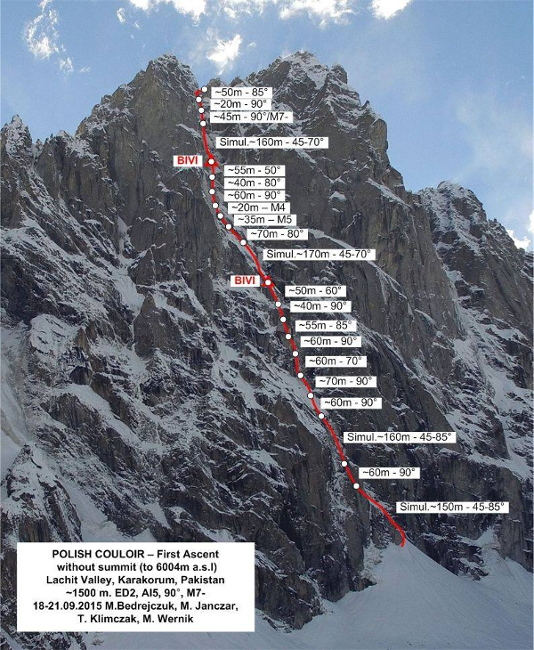 polish couloir lachit valley topo